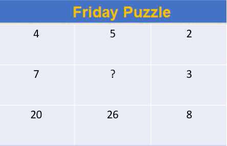Friday Puzzle - 4.08