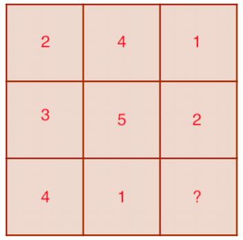 Puzzle 17 November